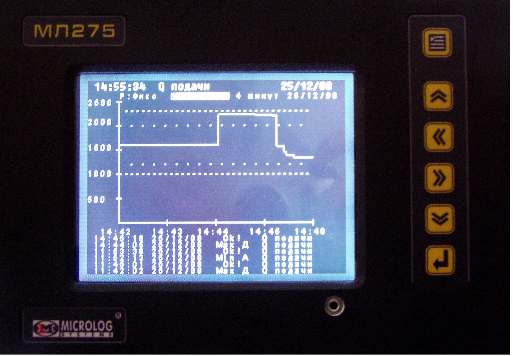 графический индикатор с подсветкой