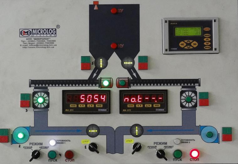 Щит управления линиями подачи пневмотранспортом твердого топлива