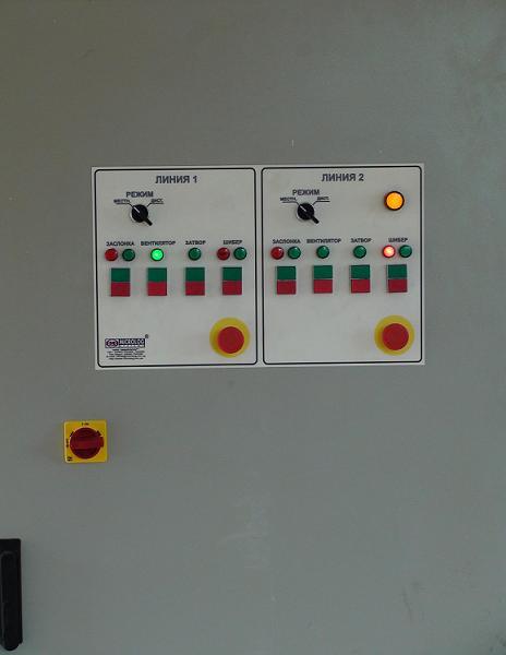 Щит местного управления линиями подачи пневмотранспортом твердого топлива