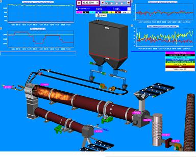 3D-изображение технологического комплекса на экране монитора АРМ