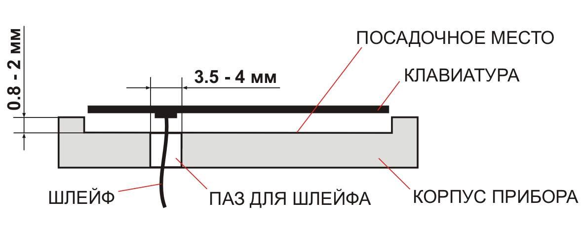Поклейка клавиатур. Схема 1