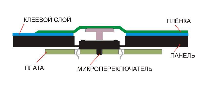 Микропереключатель