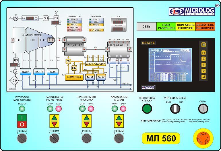 Схема пульта управления и мнемосхема систем автоматизированного управления для компрессоров К-250-6-2М